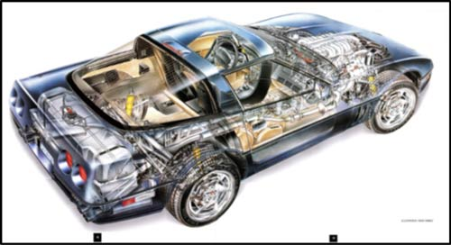 1991-Corvette-ZR1