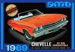 Chevelle-model-it